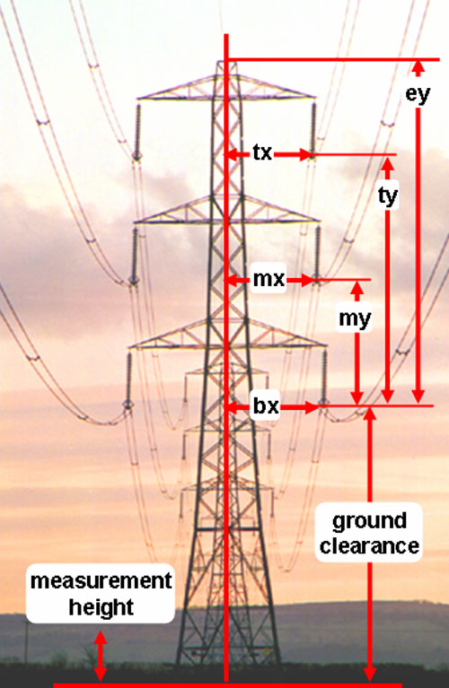 diagram defining tower dimensions