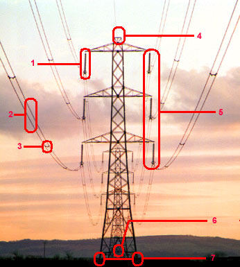 diagram showing the parts of a power line